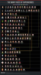 infografica supereroi attori