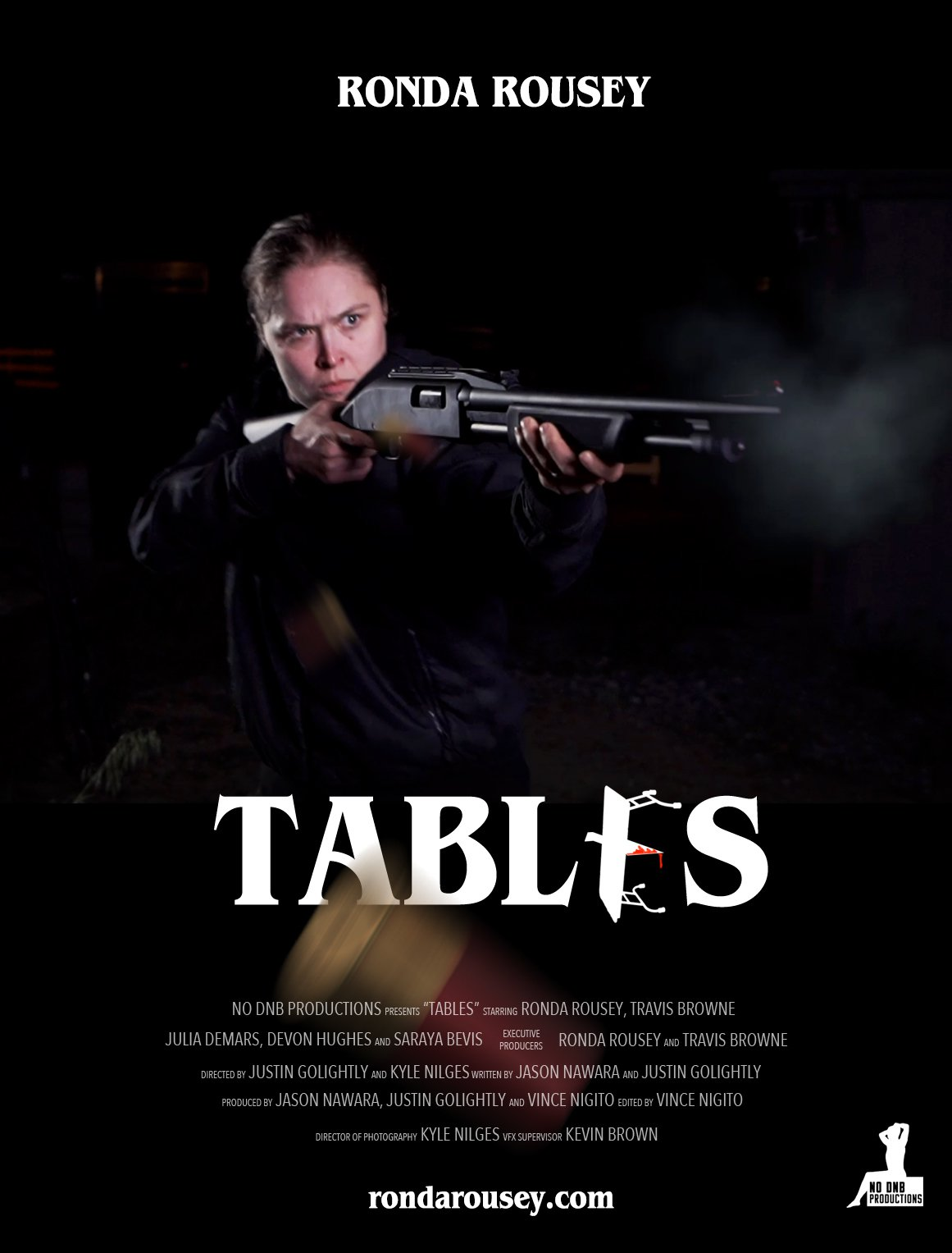 Tables poster
