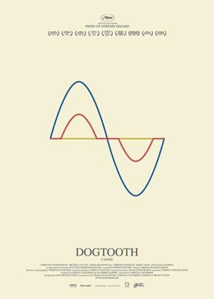 dogtooth lanthimos film poster 2009